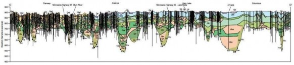One of 87 west-to-east geologic cross-sections of the Quaternary (glacial) deposit that vary widely and fill bedrock valleys with sand, gravel, clay and others deposits.